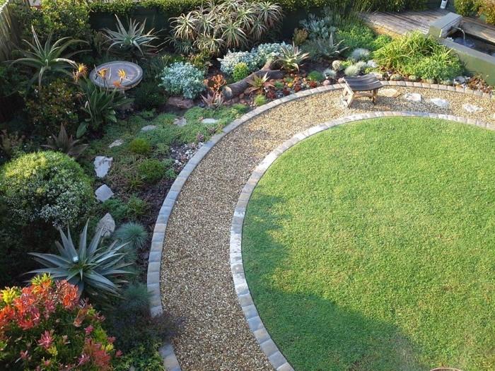 Circular Pathway